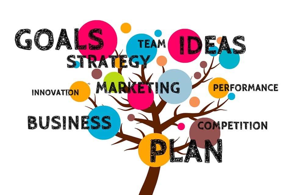 üzleti terv